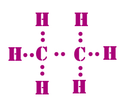 Step Method to draw Lewis Dot Structure of C2H6, ethane
