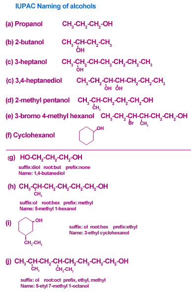 iupac nomenclature Learn and practice essential iupac rules required for organic chemistry naming along with examples use right nomenclature rules for proper iupac naming.