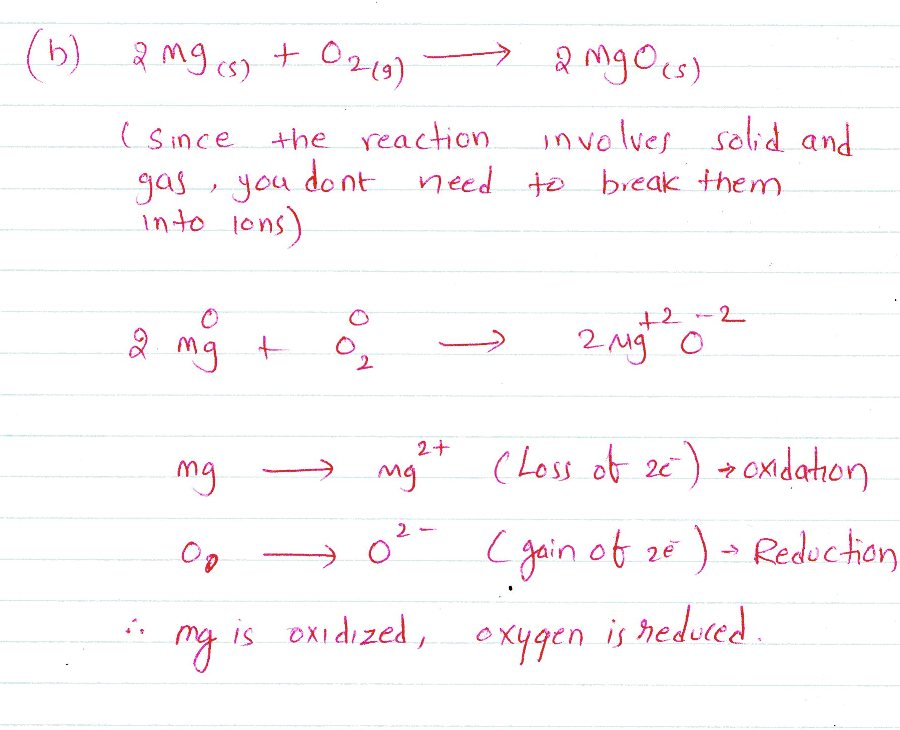 MgO oxidation and reductuion